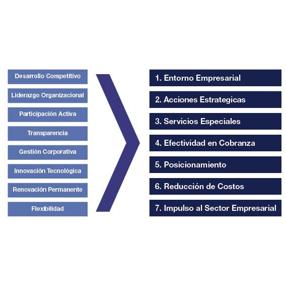 abc embajadores 3 diapositivas-03-2